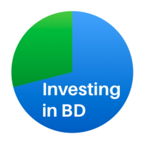 pie chart study showing investment in business development