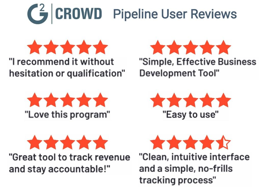 Pipeline User Reviews from G2 Crowd 5 stars recommend it without hesitation or qualification